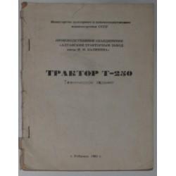 Т-250. Техническое задание. 1981.